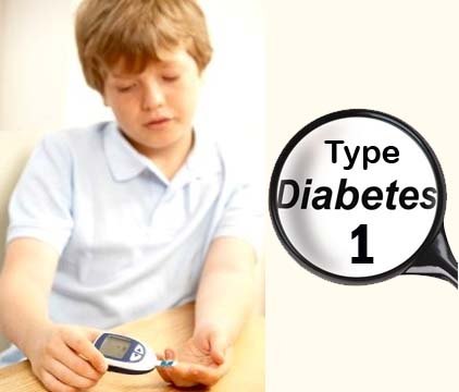 Symptomes of Diabetes Type I