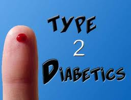 Symptoms of Diabetes Type II